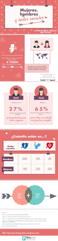redes-sociales-san-valentin3